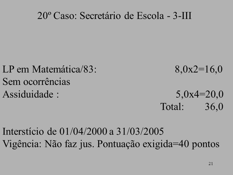 21 20º Caso: Secretário de Escola - 3-III LP em Matemática/83: 8,0x2=16,0 Sem ocorrências Assiduidade : 5,0x4=20,0 Total: 36,0 Interstício de 01/04/20