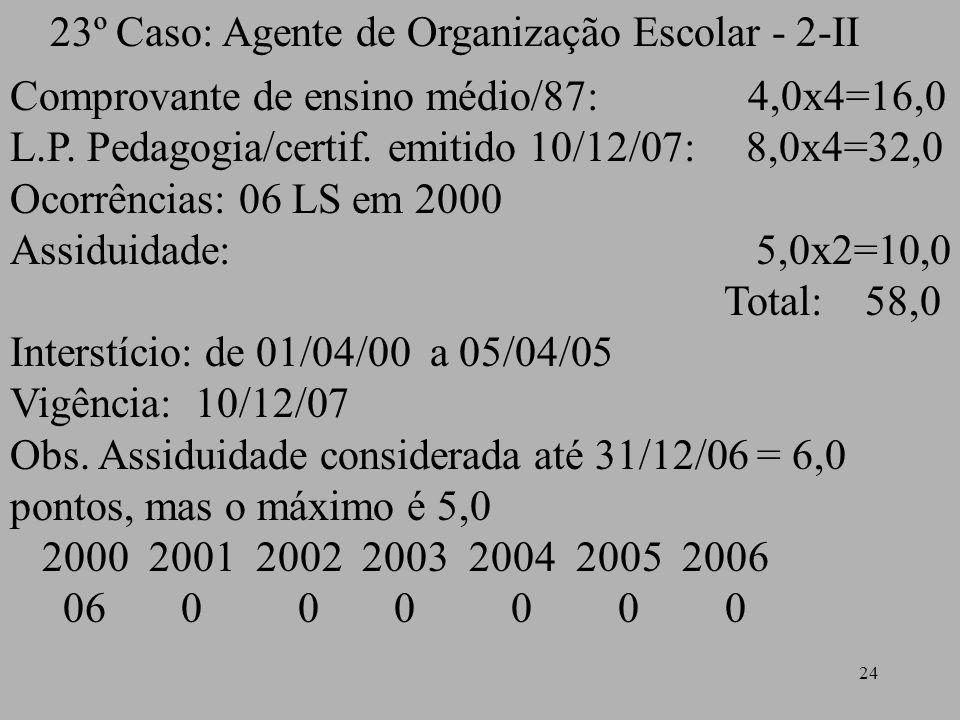 24 23º Caso: Agente de Organização Escolar - 2-II Comprovante de ensino médio/87: 4,0x4=16,0 L.P. Pedagogia/certif. emitido 10/12/07: 8,0x4=32,0 Ocorr