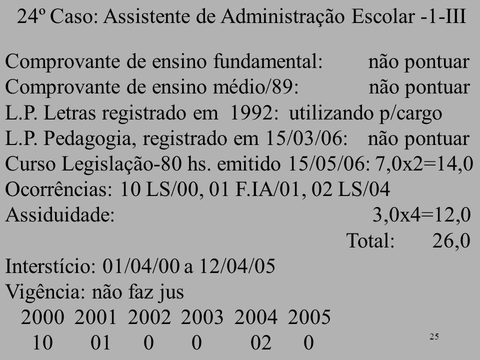 25 24º Caso: Assistente de Administração Escolar -1-III Comprovante de ensino fundamental: não pontuar Comprovante de ensino médio/89: não pontuar L.P