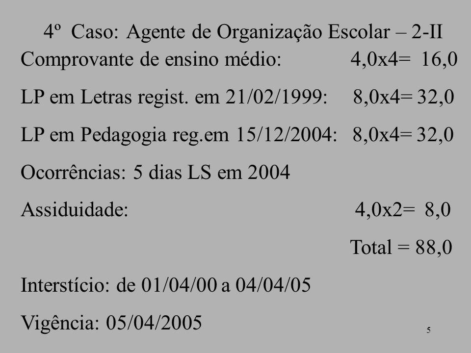 16 15º Caso:Agente de Organização Escolar - 2-II Comprovante de ensino médio/93 4,0x4=16,0 Bacharel Administ.de Empresas/04: 10,0x4=40,0 Sem ocorrências Assiduidade : 5,0x2=10,0 Total: 66,0 Interstício: de 01/04/00 a 31/03/05 Vigência: 01/04/2005