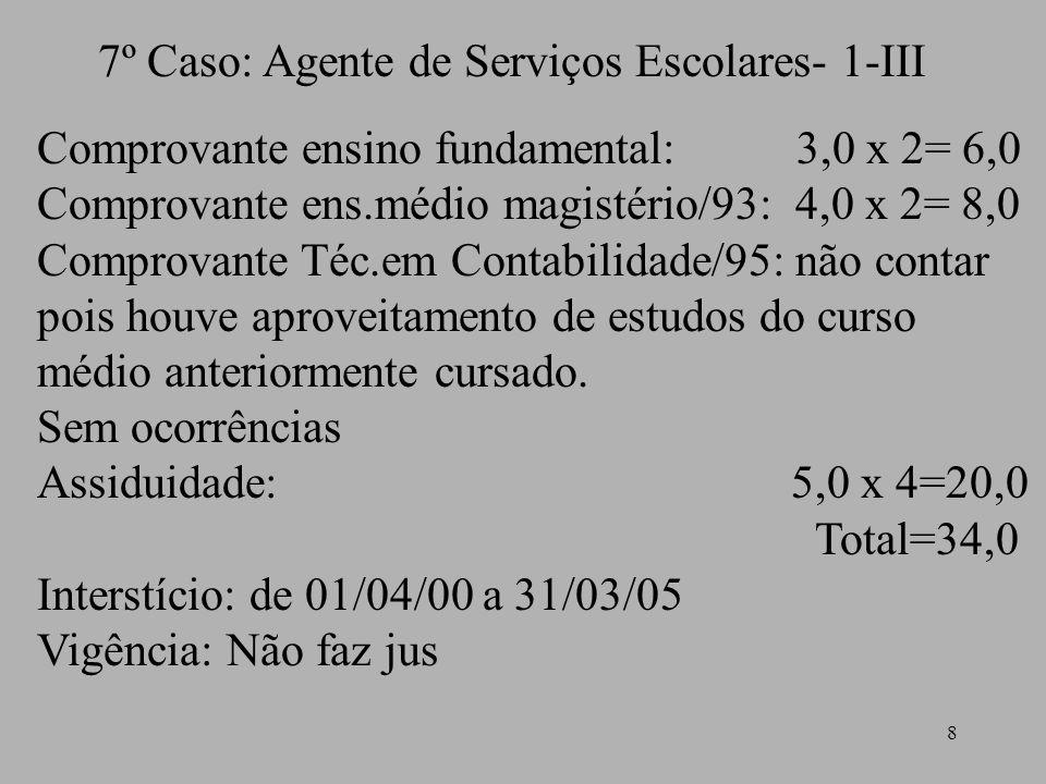 19 18º Caso: Agente de Serviços Escolares - 1-III Comprovante de ensino médio/01 4,0x2= 8,0 Sem ocorrências Assiduidade: 5,0x4= 20,0 Total= 28,0 Vigência: Não faz jus.