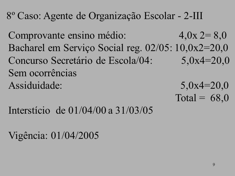 10 9º Caso: Agente de Serviços Escolares - 1-III Comprovante de ensino fundamental: 3,0x2=6,0 Comprovante de ensino médio/74: 4,0x2=8,0 Comprovante magistério/75: não contar pois houve aproveitamento de estudos Curso de Estudos Sociais – curta 76 a 77 (não vale) Sem ocorrências Assiduidade: 5,0x4=20,0 Total: 34,0 Interstício de 01/04/00 a 31/03/05 Vigência: Não faz jus