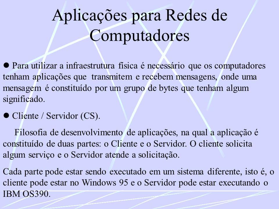 Aplicações para Redes de Computadores Para utilizar a infraestrutura física é necessário que os computadores tenham aplicações que transmitem e recebe
