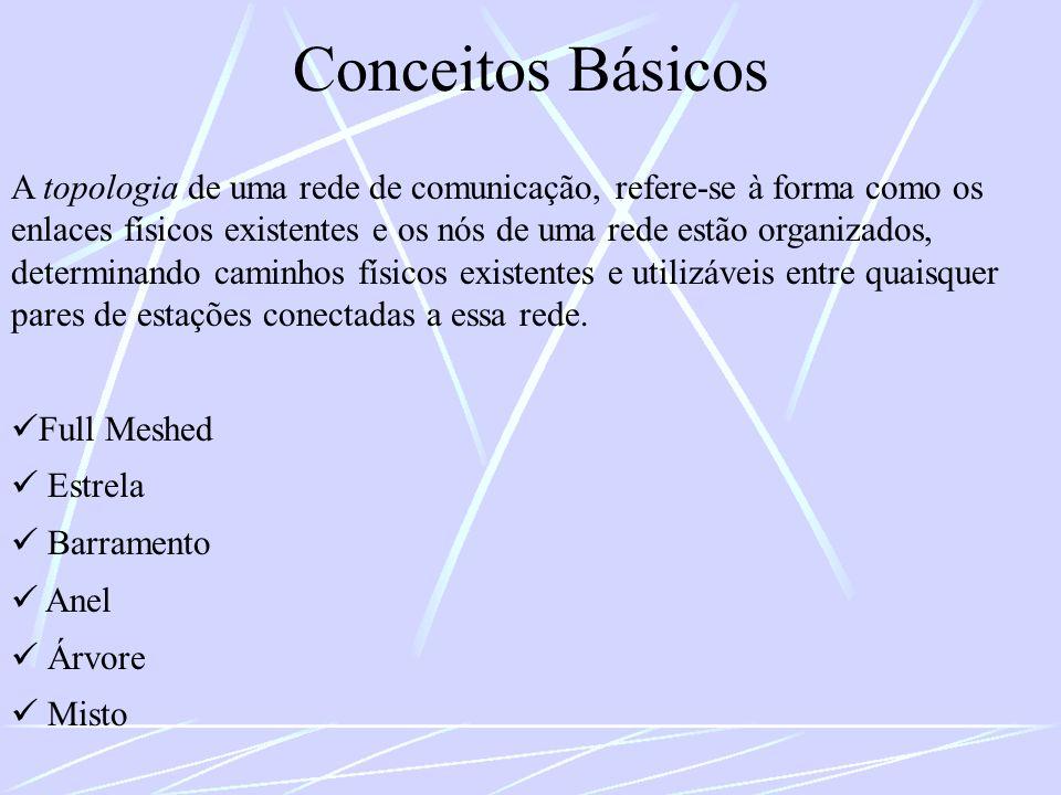 Conceitos Básicos A topologia de uma rede de comunicação, refere-se à forma como os enlaces físicos existentes e os nós de uma rede estão organizados,