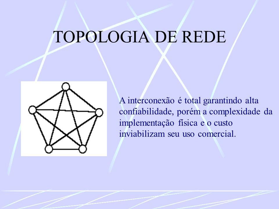 TOPOLOGIA DE REDE A interconexão é total garantindo alta confiabilidade, porém a complexidade da implementação física e o custo inviabilizam seu uso c