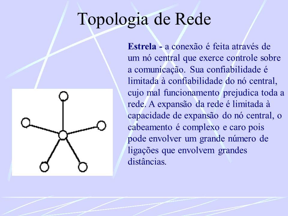 Topologia de Rede Estrela - a conexão é feita através de um nó central que exerce controle sobre a comunicação. Sua confiabilidade é limitada à confia