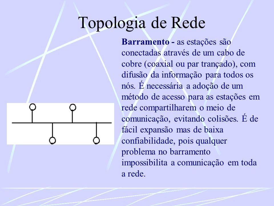 Topologia de Rede Barramento - as estações são conectadas através de um cabo de cobre (coaxial ou par trançado), com difusão da informação para todos
