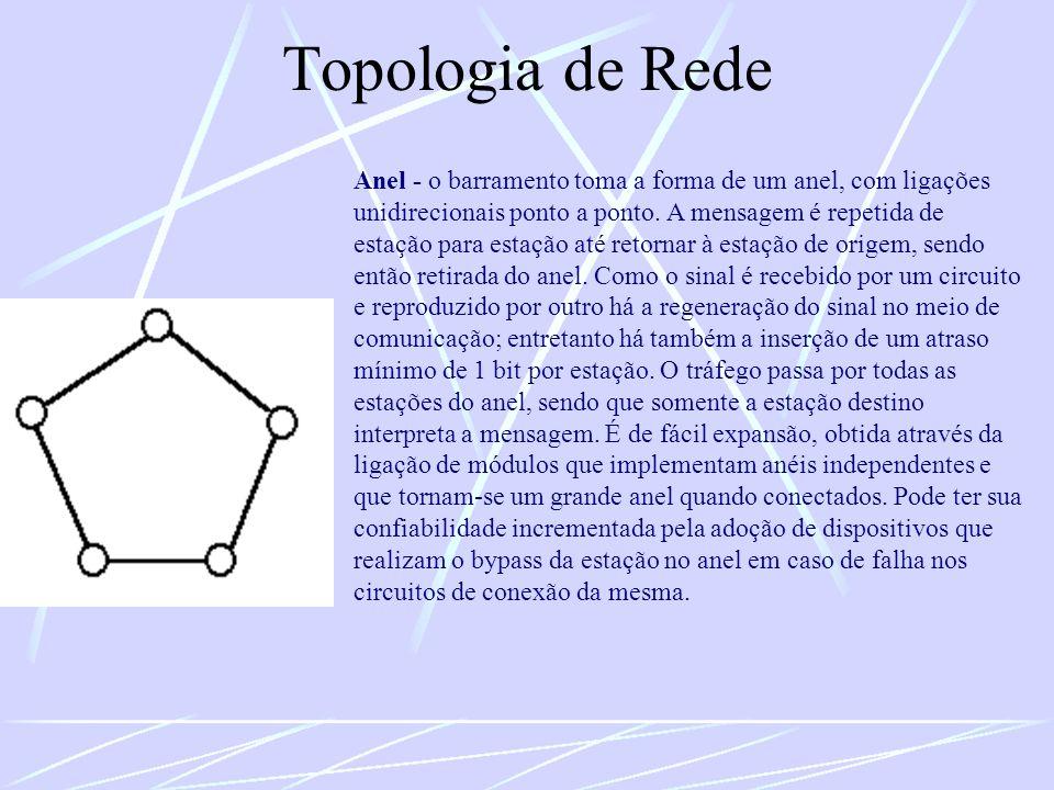 Topologia de Rede Anel - o barramento toma a forma de um anel, com ligações unidirecionais ponto a ponto. A mensagem é repetida de estação para estaçã