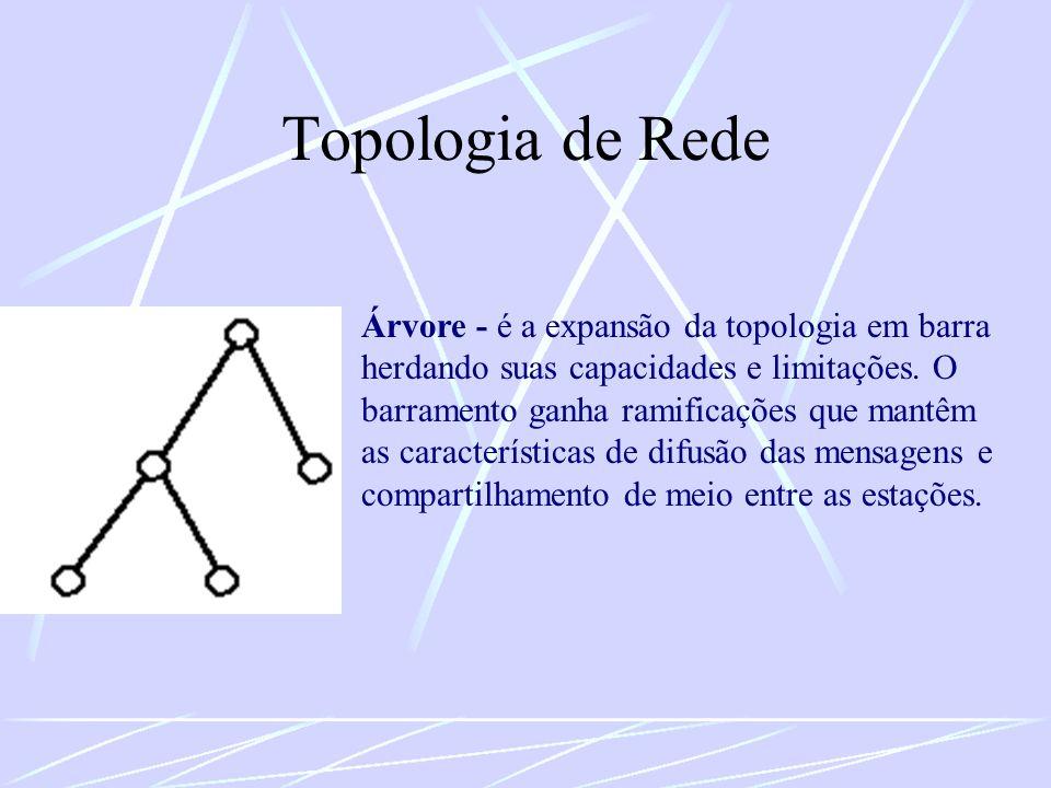 Topologia de Rede Árvore - é a expansão da topologia em barra herdando suas capacidades e limitações. O barramento ganha ramificações que mantêm as ca