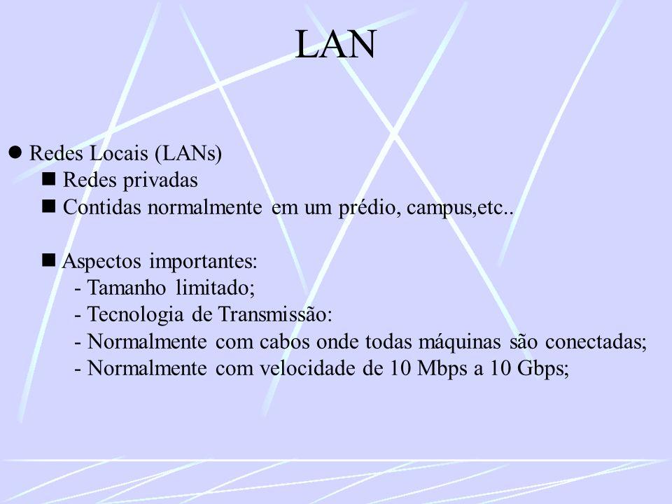 LAN Redes Locais (LANs) Redes privadas Contidas normalmente em um prédio, campus,etc.. Aspectos importantes: - Tamanho limitado; - Tecnologia de Trans