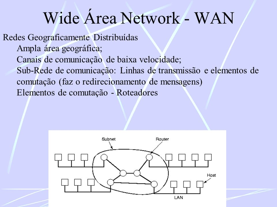 Wide Área Network - WAN Redes Geograficamente Distribuídas Ampla área geográfica; Canais de comunicação de baixa velocidade; Sub-Rede de comunicação: