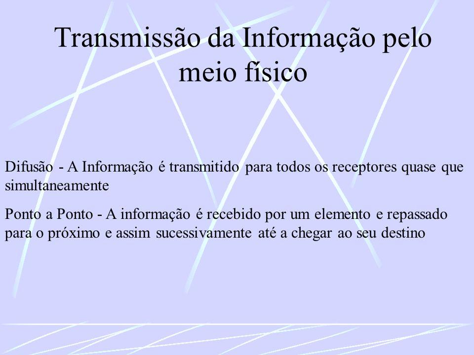 Transmissão da Informação pelo meio físico Difusão - A Informação é transmitido para todos os receptores quase que simultaneamente Ponto a Ponto - A i