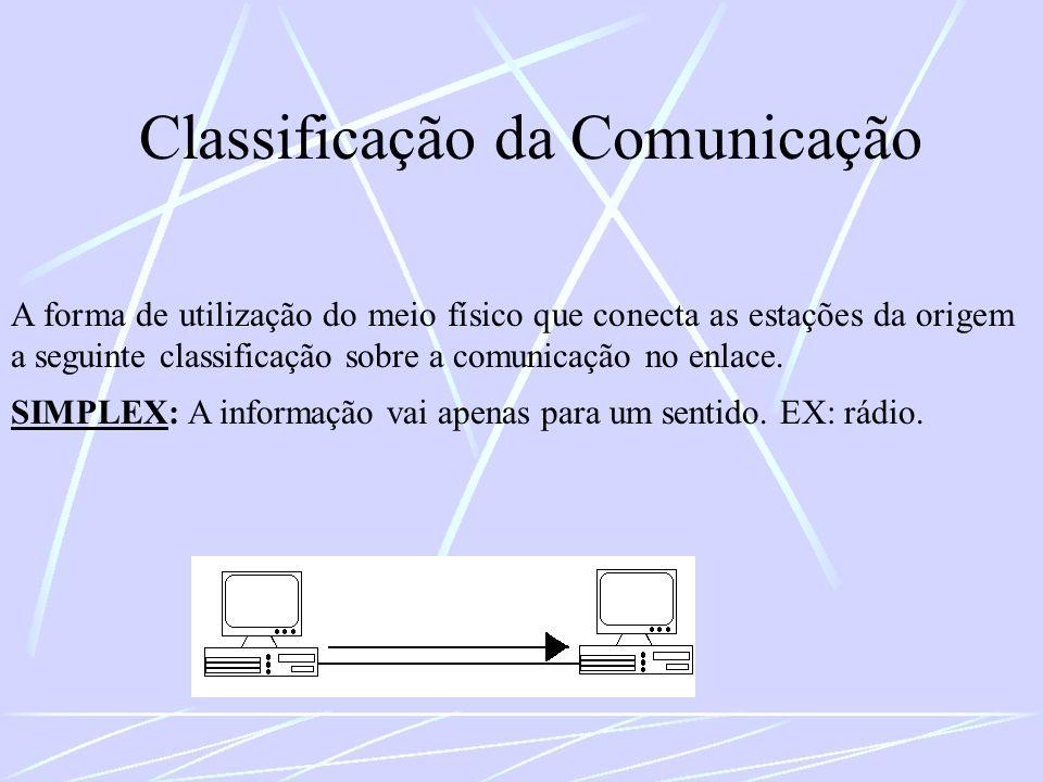 Classificação da Comunicação A forma de utilização do meio físico que conecta as estações da origem a seguinte classificação sobre a comunicação no en