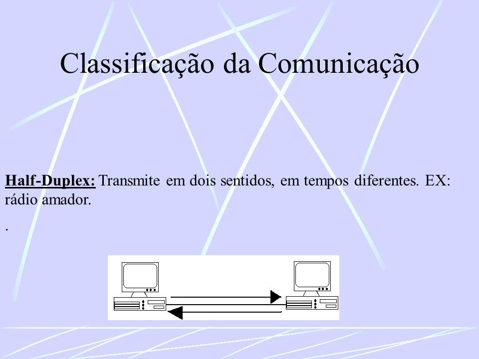 Classificação da Comunicação Half-Duplex: Transmite em dois sentidos, em tempos diferentes. EX: rádio amador..