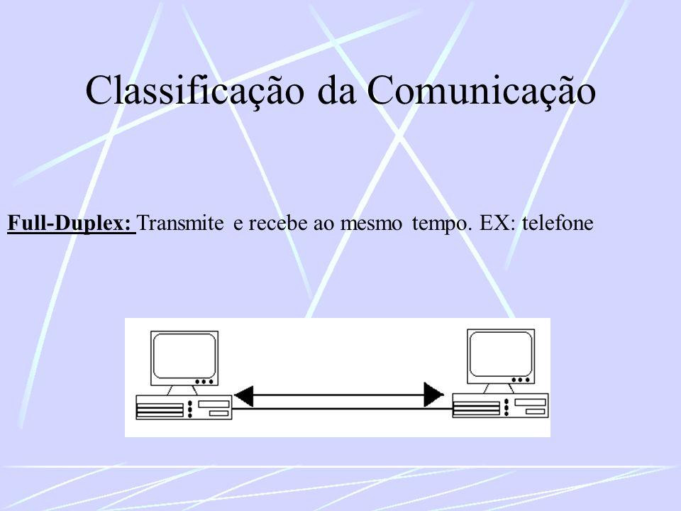 Classificação da Comunicação Full-Duplex: Transmite e recebe ao mesmo tempo. EX: telefone