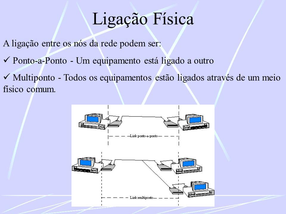 Ligação Física A ligação entre os nós da rede podem ser: Ponto-a-Ponto - Um equipamento está ligado a outro Multiponto - Todos os equipamentos estão l