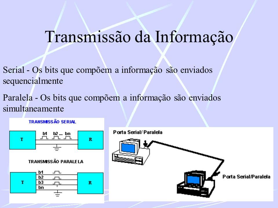 Transmissão da Informação Serial - Os bits que compõem a informação são enviados sequencialmente Paralela - Os bits que compõem a informação são envia