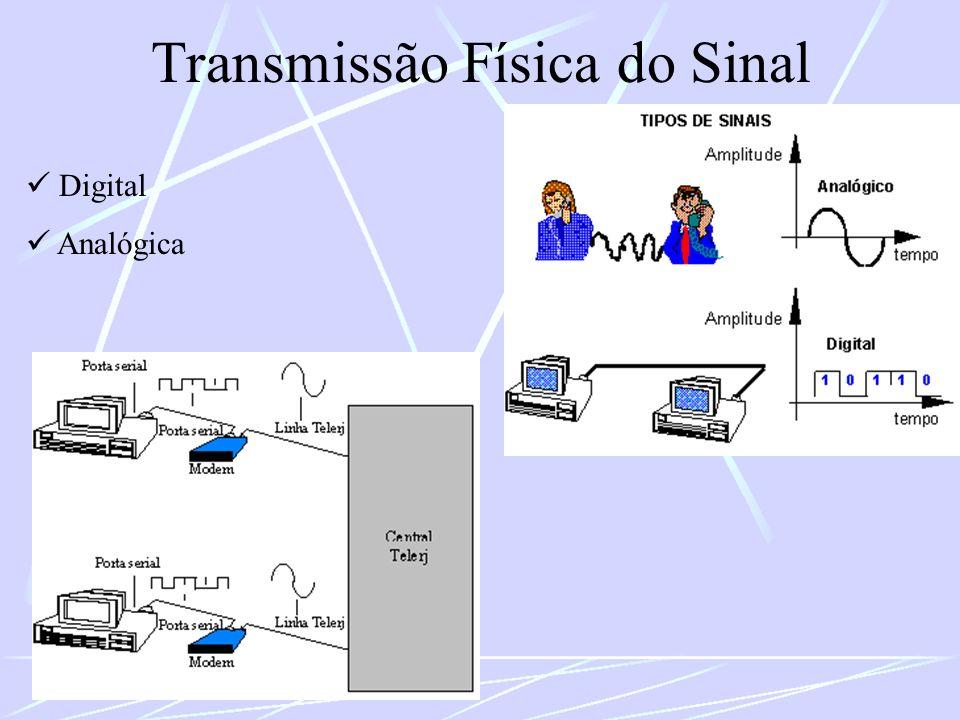 Transmissão Física do Sinal Digital Analógica