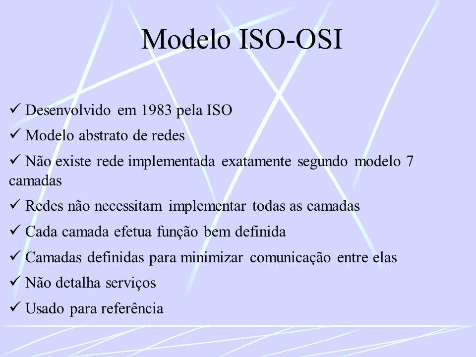 Modelo ISO-OSI Desenvolvido em 1983 pela ISO Modelo abstrato de redes Não existe rede implementada exatamente segundo modelo 7 camadas Redes não neces