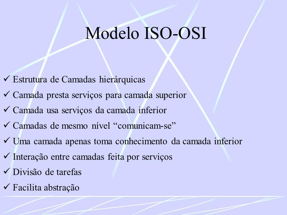 Modelo ISO-OSI Estrutura de Camadas hierárquicas Camada presta serviços para camada superior Camada usa serviços da camada inferior Camadas de mesmo n