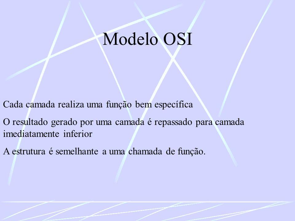 Modelo OSI Cada camada realiza uma função bem específica O resultado gerado por uma camada é repassado para camada imediatamente inferior A estrutura