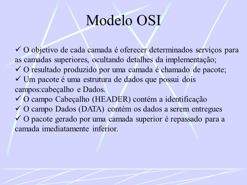 Modelo OSI O objetivo de cada camada é oferecer determinados serviços para as camadas superiores, ocultando detalhes da implementação; O resultado pro