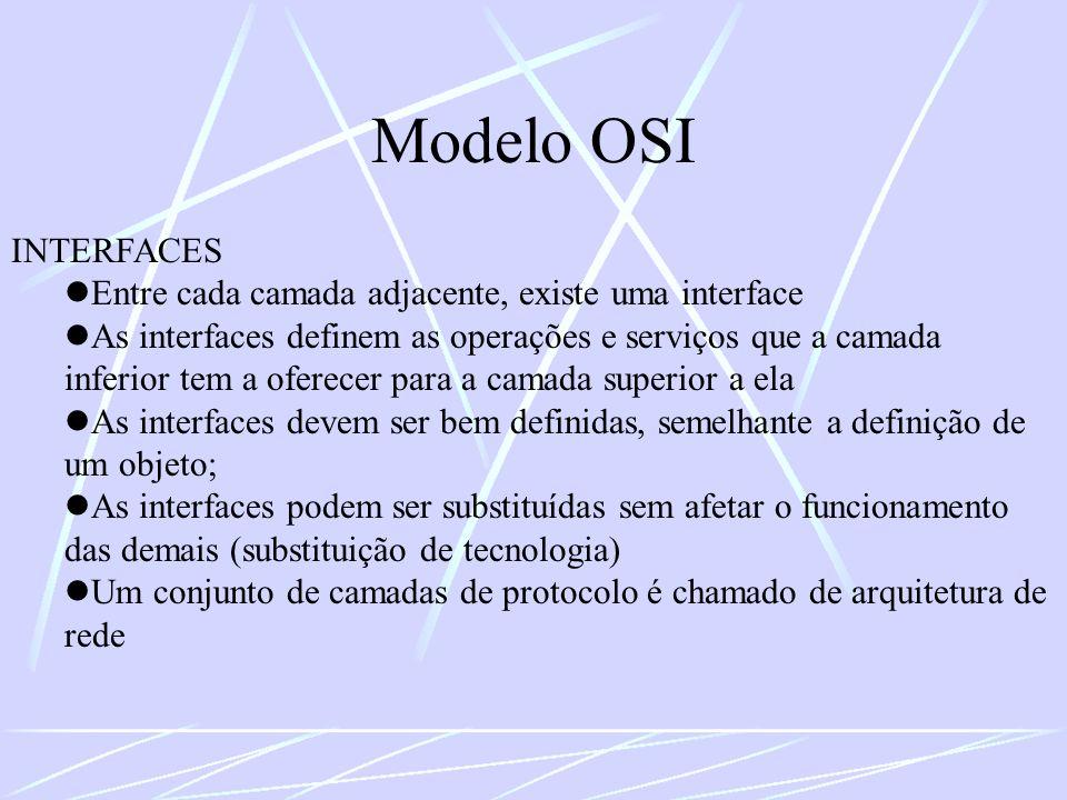 Modelo OSI INTERFACES Entre cada camada adjacente, existe uma interface As interfaces definem as operações e serviços que a camada inferior tem a ofer