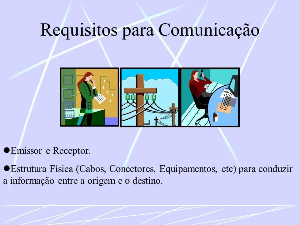 Requisitos para Comunicação Emissor e Receptor. Estrutura Física (Cabos, Conectores, Equipamentos, etc) para conduzir a informação entre a origem e o