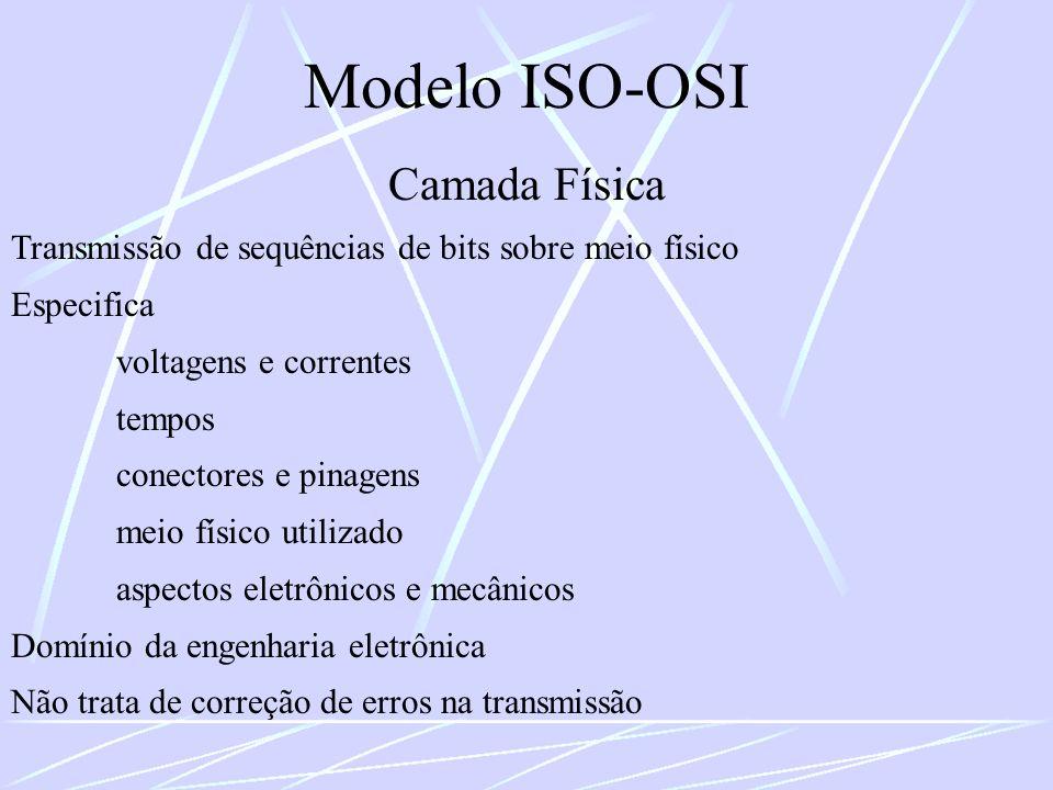 Modelo ISO-OSI Camada Física Transmissão de sequências de bits sobre meio físico Especifica voltagens e correntes tempos conectores e pinagens meio fí