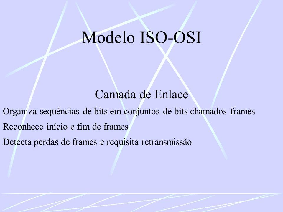 Modelo ISO-OSI Camada de Enlace Organiza sequências de bits em conjuntos de bits chamados frames Reconhece início e fim de frames Detecta perdas de fr
