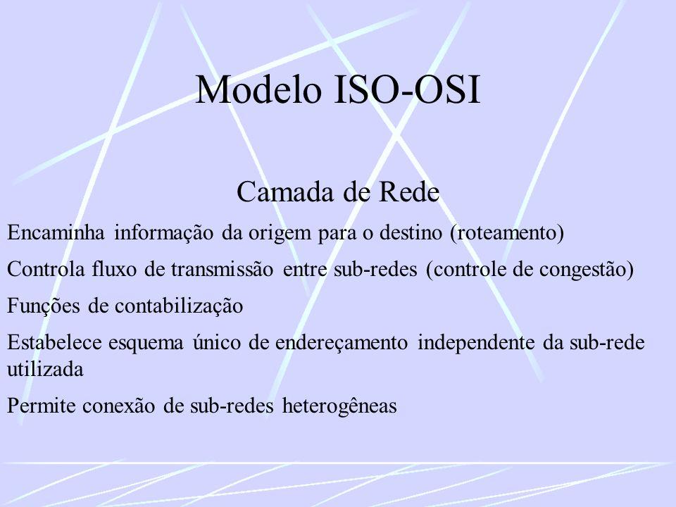 Modelo ISO-OSI Camada de Rede Encaminha informação da origem para o destino (roteamento) Controla fluxo de transmissão entre sub-redes (controle de co