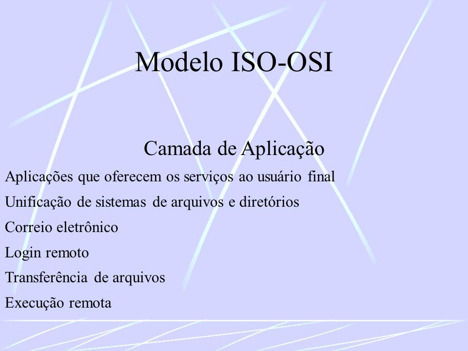 Modelo ISO-OSI Camada de Aplicação Aplicações que oferecem os serviços ao usuário final Unificação de sistemas de arquivos e diretórios Correio eletrô
