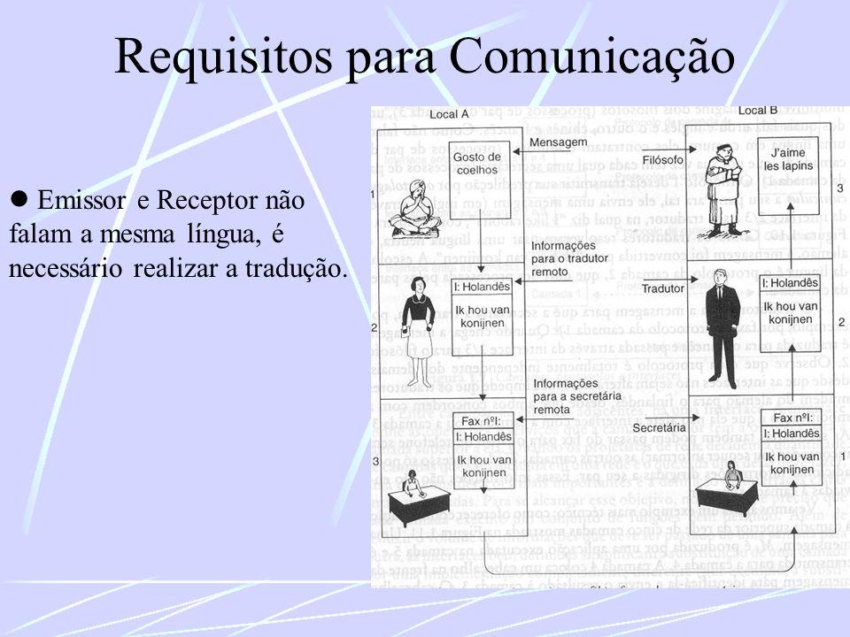 Requisitos para Comunicação Emissor e Receptor não falam a mesma língua, é necessário realizar a tradução.