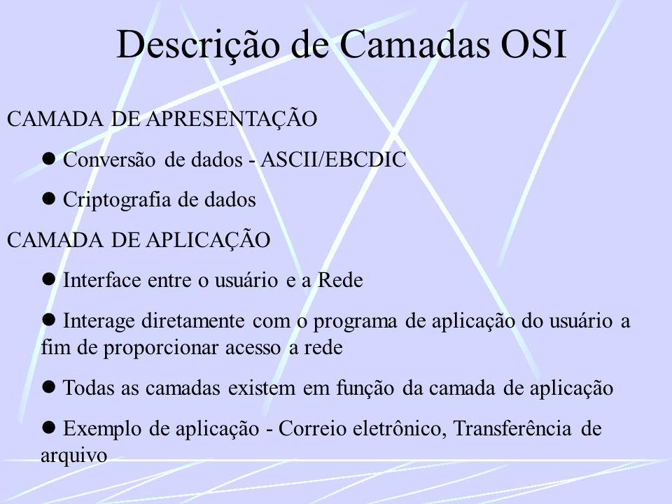 Descrição de Camadas OSI CAMADA DE APRESENTAÇÃO Conversão de dados - ASCII/EBCDIC Criptografia de dados CAMADA DE APLICAÇÃO Interface entre o usuário