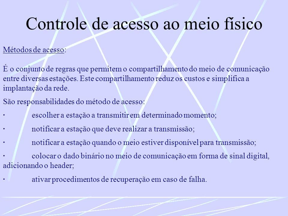 Controle de acesso ao meio físico Métodos de acesso: É o conjunto de regras que permitem o compartilhamento do meio de comunicação entre diversas esta