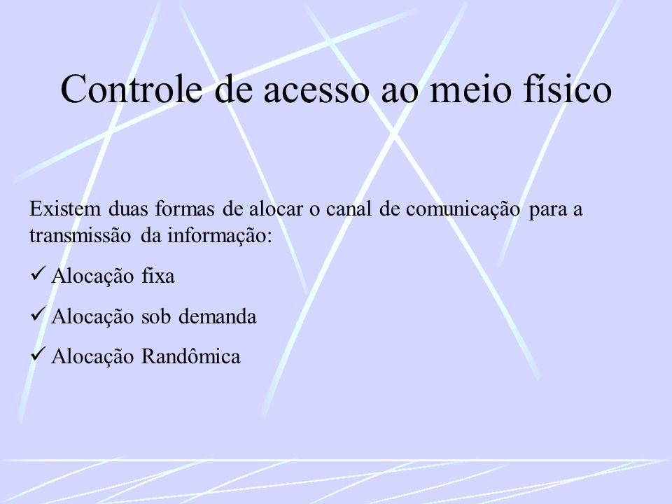 Controle de acesso ao meio físico Existem duas formas de alocar o canal de comunicação para a transmissão da informação: Alocação fixa Alocação sob de