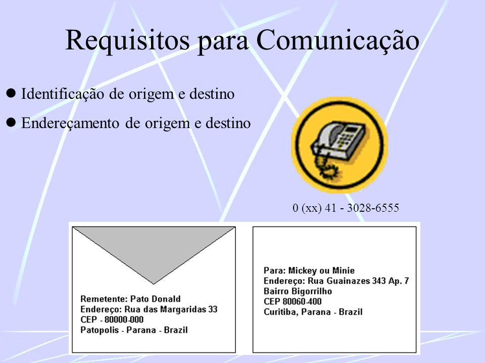 Wide Área Network - WAN Redes Geograficamente Distribuídas Ampla área geográfica; Canais de comunicação de baixa velocidade; Sub-Rede de comunicação: Linhas de transmissão e elementos de comutação (faz o redirecionamento de mensagens) Elementos de comutação - Roteadores