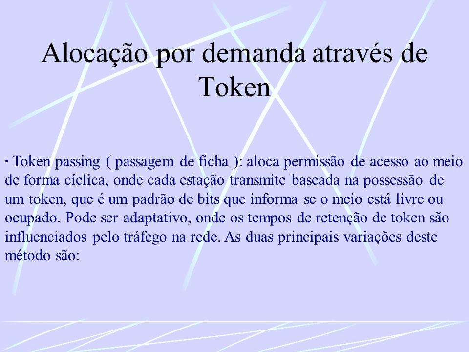 Alocação por demanda através de Token · Token passing ( passagem de ficha ): aloca permissão de acesso ao meio de forma cíclica, onde cada estação tra