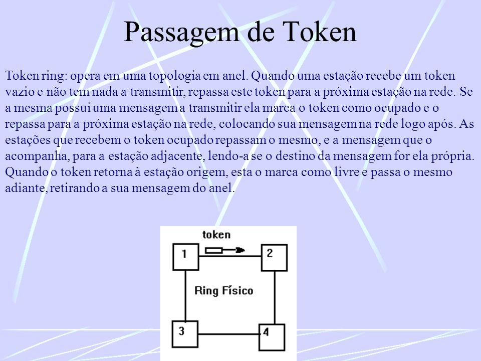 Passagem de Token Token ring: opera em uma topologia em anel. Quando uma estação recebe um token vazio e não tem nada a transmitir, repassa este token
