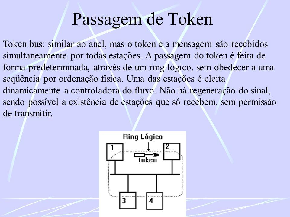 Passagem de Token Token bus: similar ao anel, mas o token e a mensagem são recebidos simultaneamente por todas estações. A passagem do token é feita d