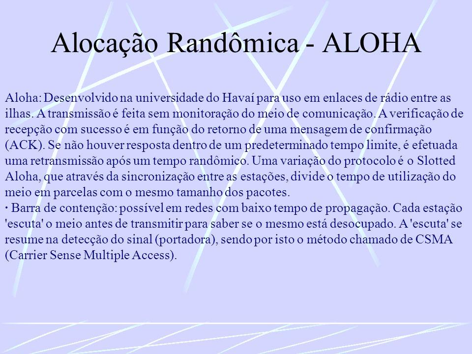 Alocação Randômica - ALOHA Aloha: Desenvolvido na universidade do Havaí para uso em enlaces de rádio entre as ilhas. A transmissão é feita sem monitor
