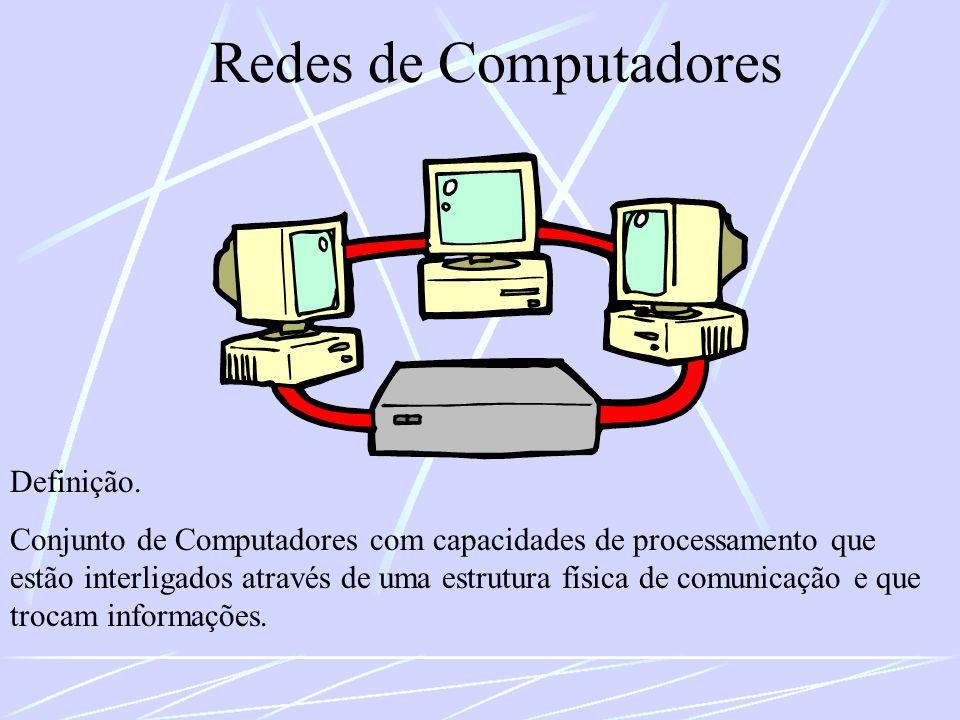 Redes de Computadores Definição. Conjunto de Computadores com capacidades de processamento que estão interligados através de uma estrutura física de c