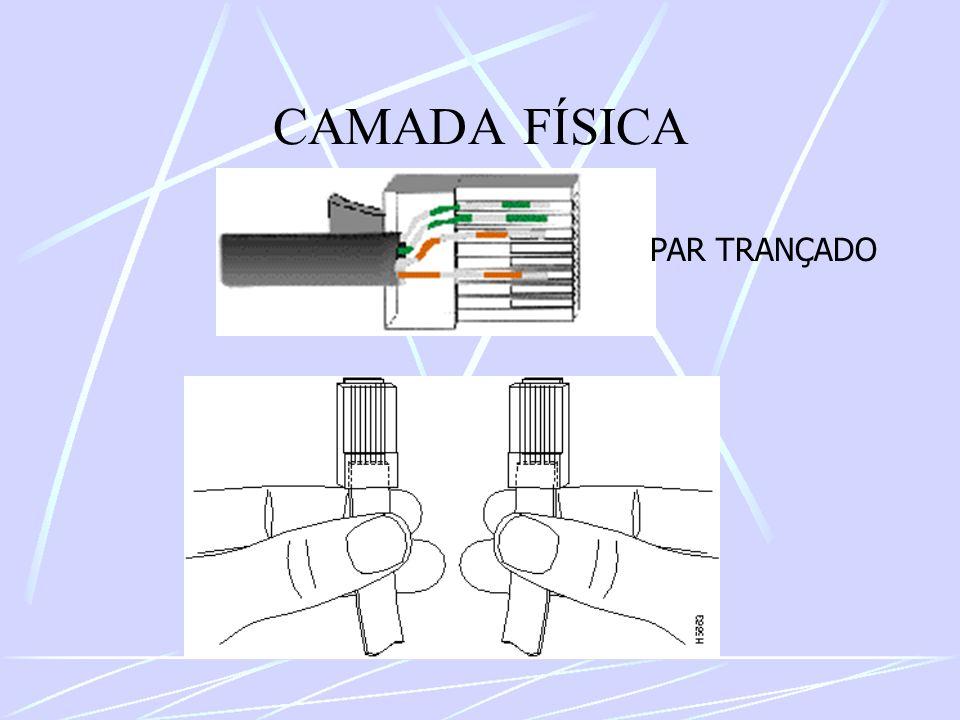 CAMADA FÍSICA PAR TRANÇADO