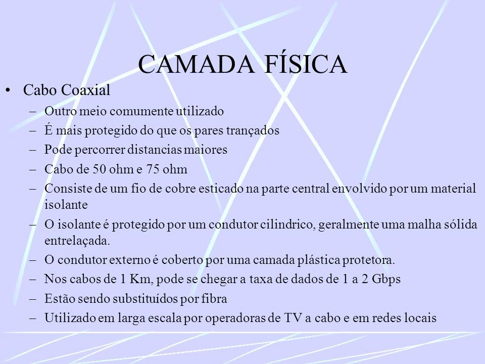 CAMADA FÍSICA Cabo Coaxial –Outro meio comumente utilizado –É mais protegido do que os pares trançados –Pode percorrer distancias maiores –Cabo de 50
