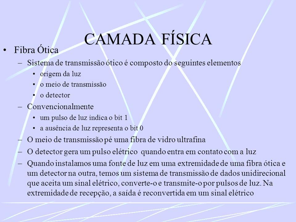CAMADA FÍSICA Fibra Ótica –Sistema de transmissão ótico é composto do seguintes elementos origem da luz o meio de transmissão o detector –Convencional