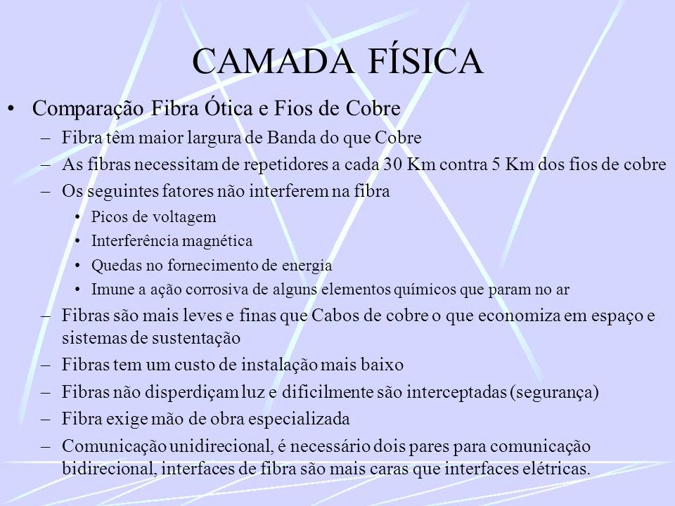 CAMADA FÍSICA Comparação Fibra Ótica e Fios de Cobre –Fibra têm maior largura de Banda do que Cobre –As fibras necessitam de repetidores a cada 30 Km