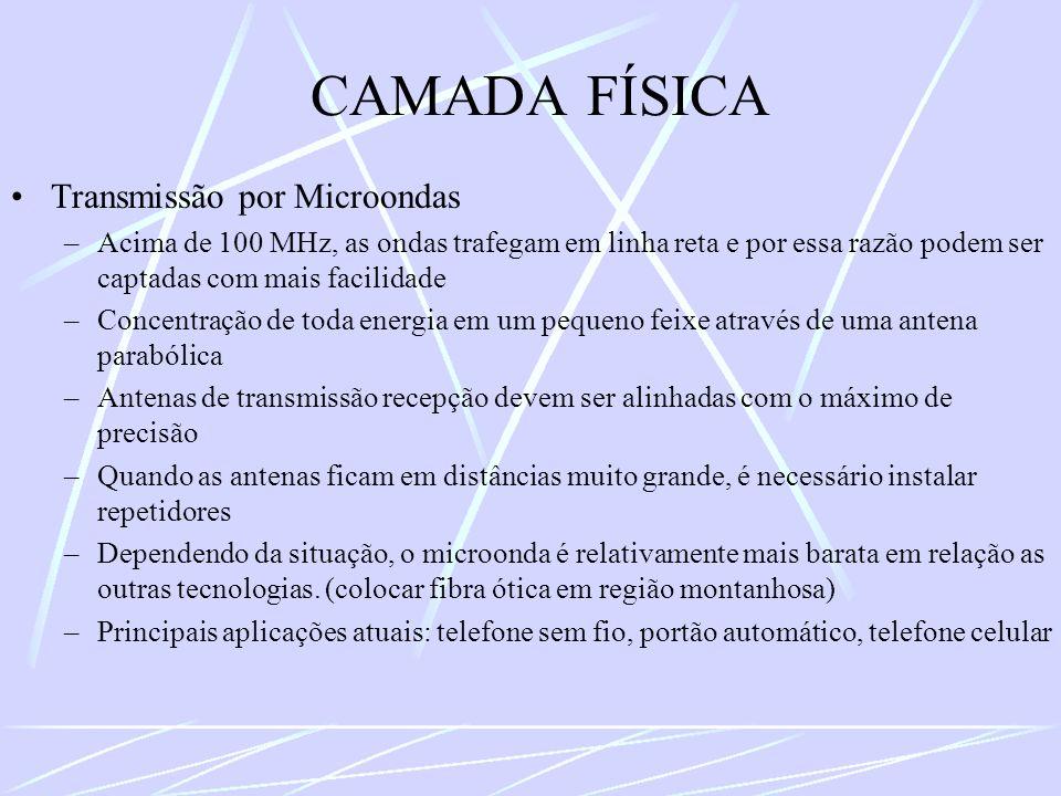 CAMADA FÍSICA Transmissão por Microondas –Acima de 100 MHz, as ondas trafegam em linha reta e por essa razão podem ser captadas com mais facilidade –C