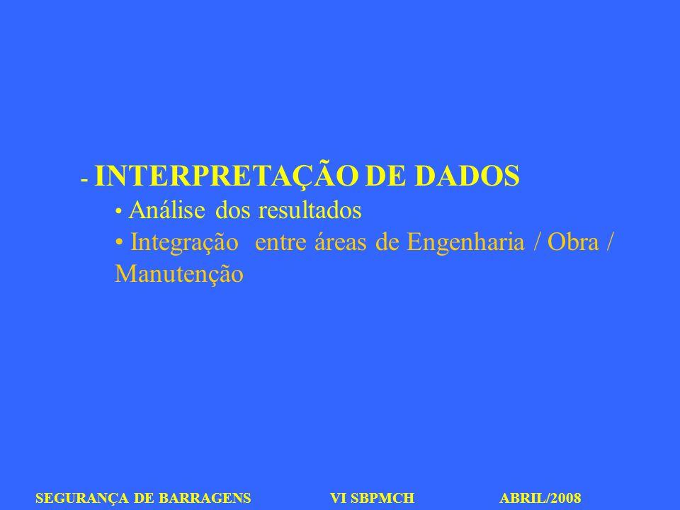 SEGURANÇA DE BARRAGENS VI SBPMCH ABRIL/2008 - INTERPRETAÇÃO DE DADOS Análise dos resultados Integração entre áreas de Engenharia / Obra / Manutenção