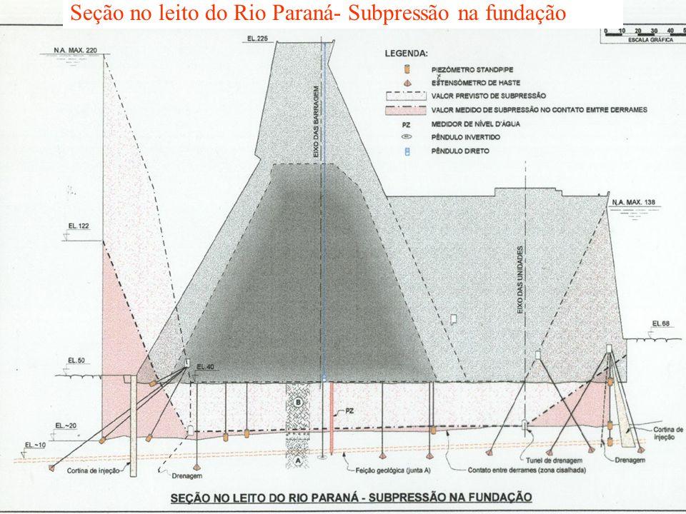 SEGURANÇA DE BARRAGENS VI SBPMCH ABRIL/2008 Seção no leito do Rio Paraná- Subpressão na fundação