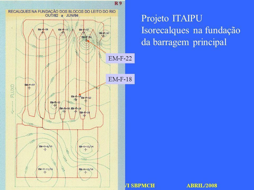 SEGURANÇA DE BARRAGENS VI SBPMCH ABRIL/2008 Projeto ITAIPU Isorecalques na fundação da barragem principal EM-F-22 EM-F-18